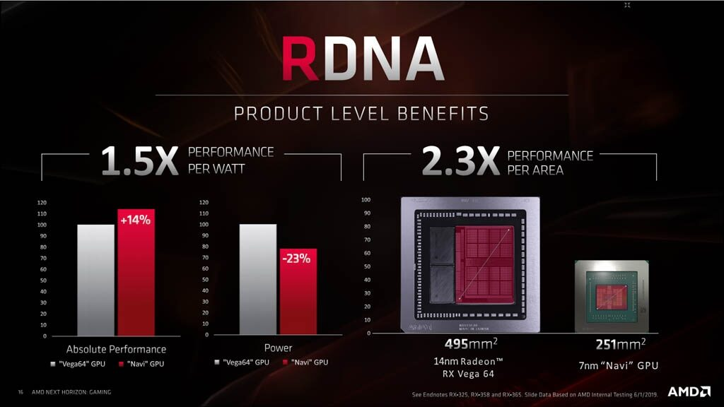 rdna-product-benefits-9669501